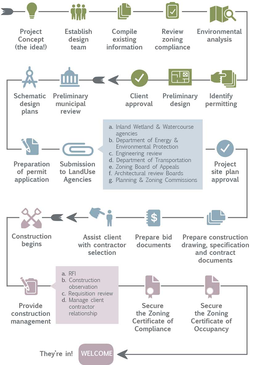 LandTech-Infographic-05-opt