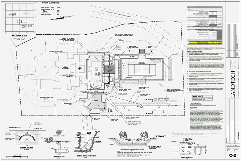 Site planning landtech engineering planning fairfield for Architectural plans and permits